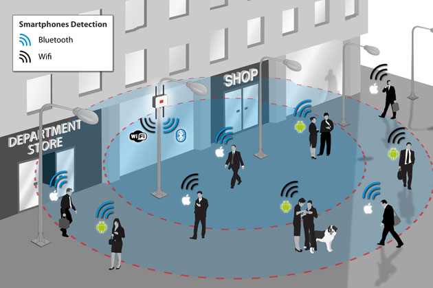 bluethoo wifi agencia publicidad celulares