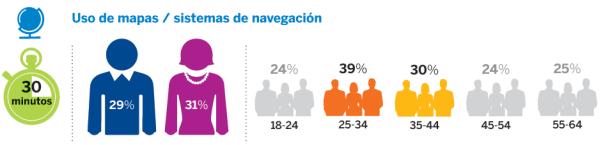 ESTADISTICA DE CONSUMO DE PUBLICIDAD  USANDO CELULARES PERU