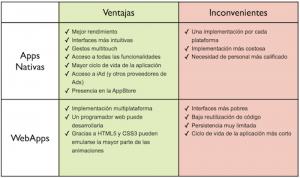 apps-vs-webapps
