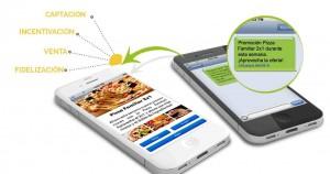 SMS-interactivo-campaña