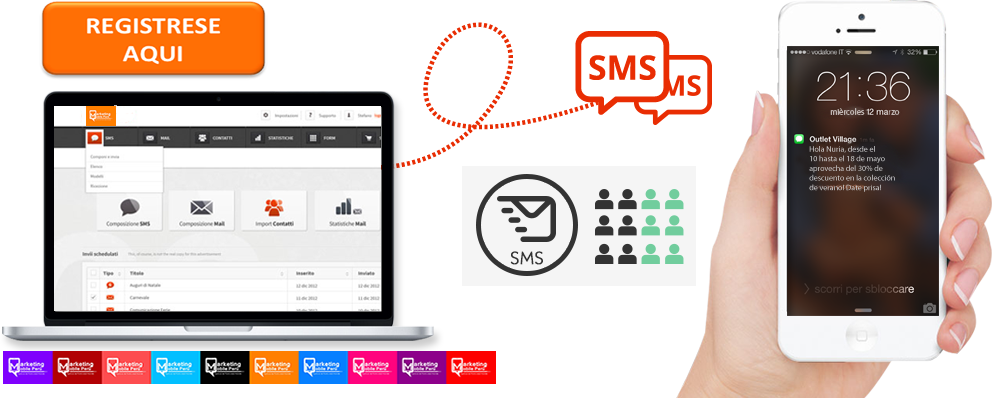 plataforma sms.2.fw