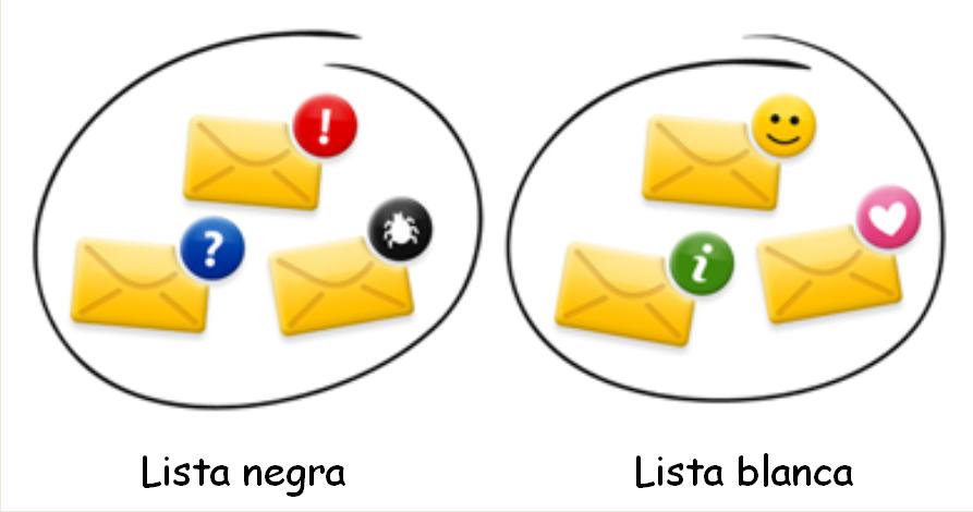 img-anti-spam